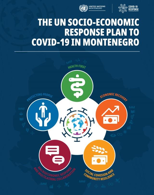 The UN Socio-economic response plan to COVID-19 in Montenegro